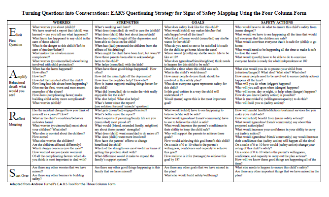 Download Turning Questions into Conversations